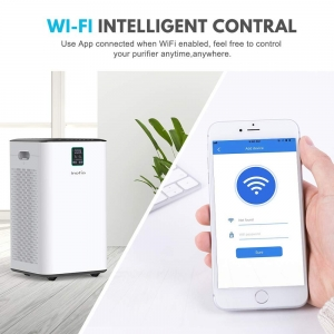 ihocon: Inofia Air Purifier with True HEPA Air Filter, Wi-Fi Intelligent Control, Up to 1056 Sq Ft 智能手機操控 空氣淨化器 / 空氣清淨機