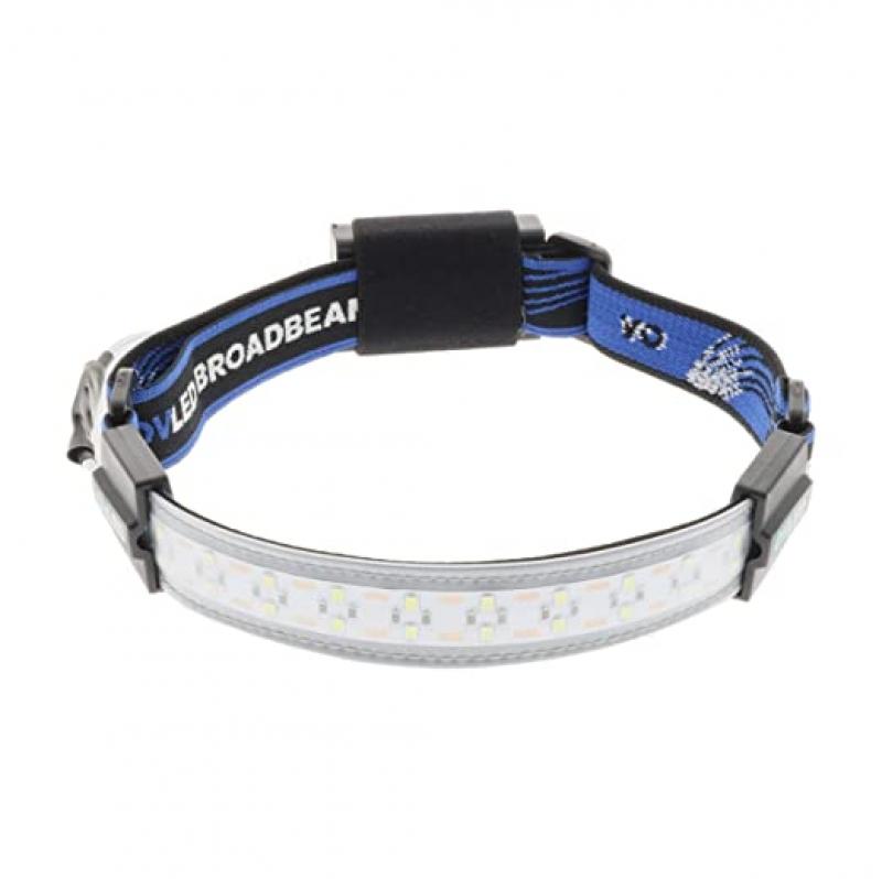 [新低價] OV LED 光束式頭燈 $8.50(原價$14.99)